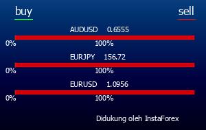 InstaForex merupakan portal forex universal untuk traders